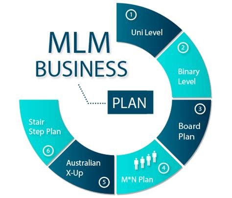 Office Internet & Broadband Plans - Optus Business